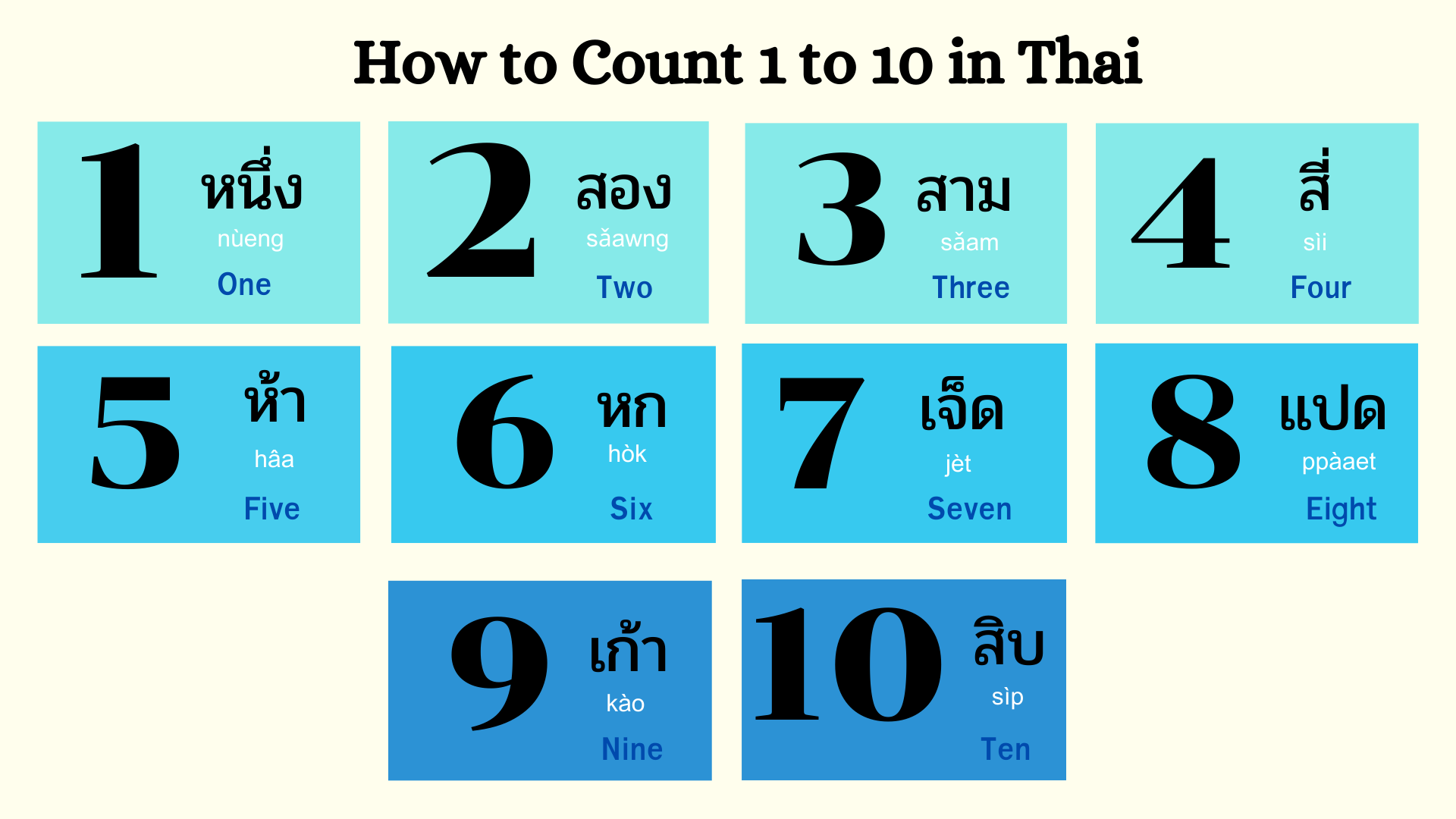 thai numbers 1 to 10